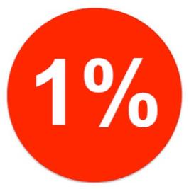 Regla del 1%