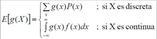 Esperanza matemática en trading