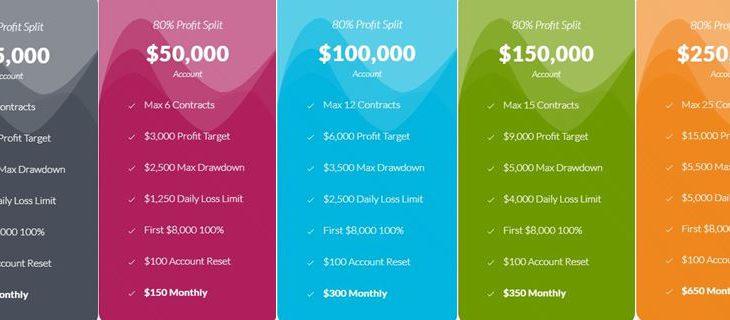 Cuentas financiadas. ¿Qué son? ¿Cómo funcionan? ¿A quién van destinadas?